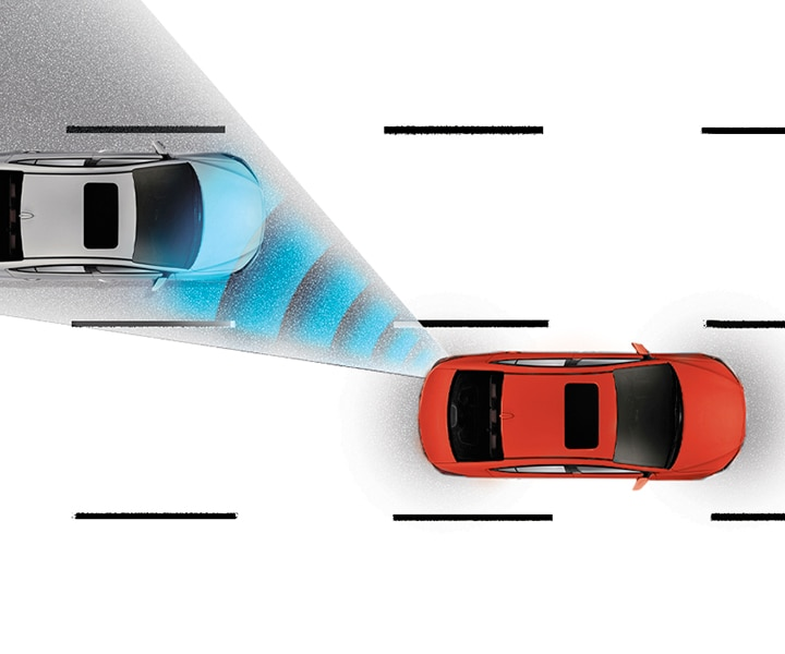 Diagram demonstrating that Hyundai Elantra Sport 2017 has sensors to detect other cars on the road