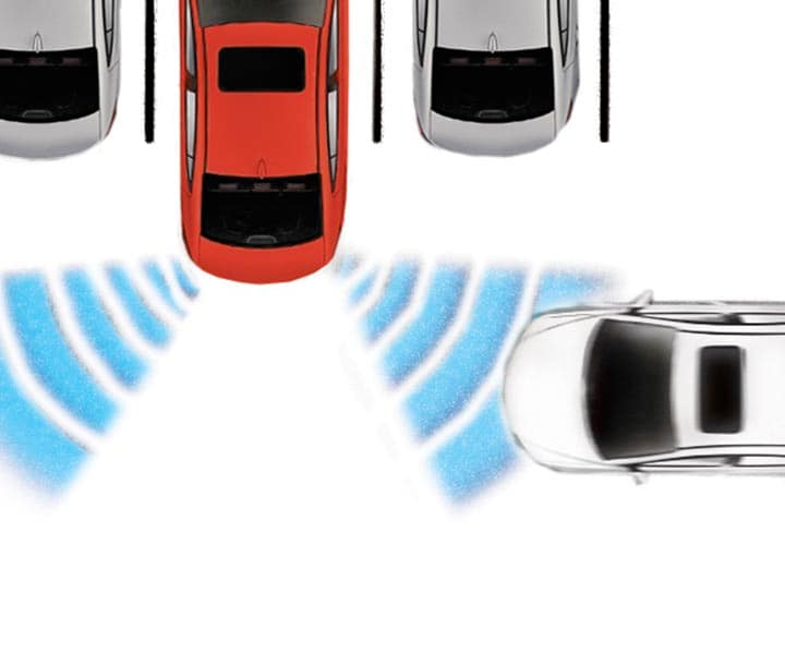Diagram demonstrating that Hyundai Elantra Sport 2017 has sensors to detect other cars when backing up