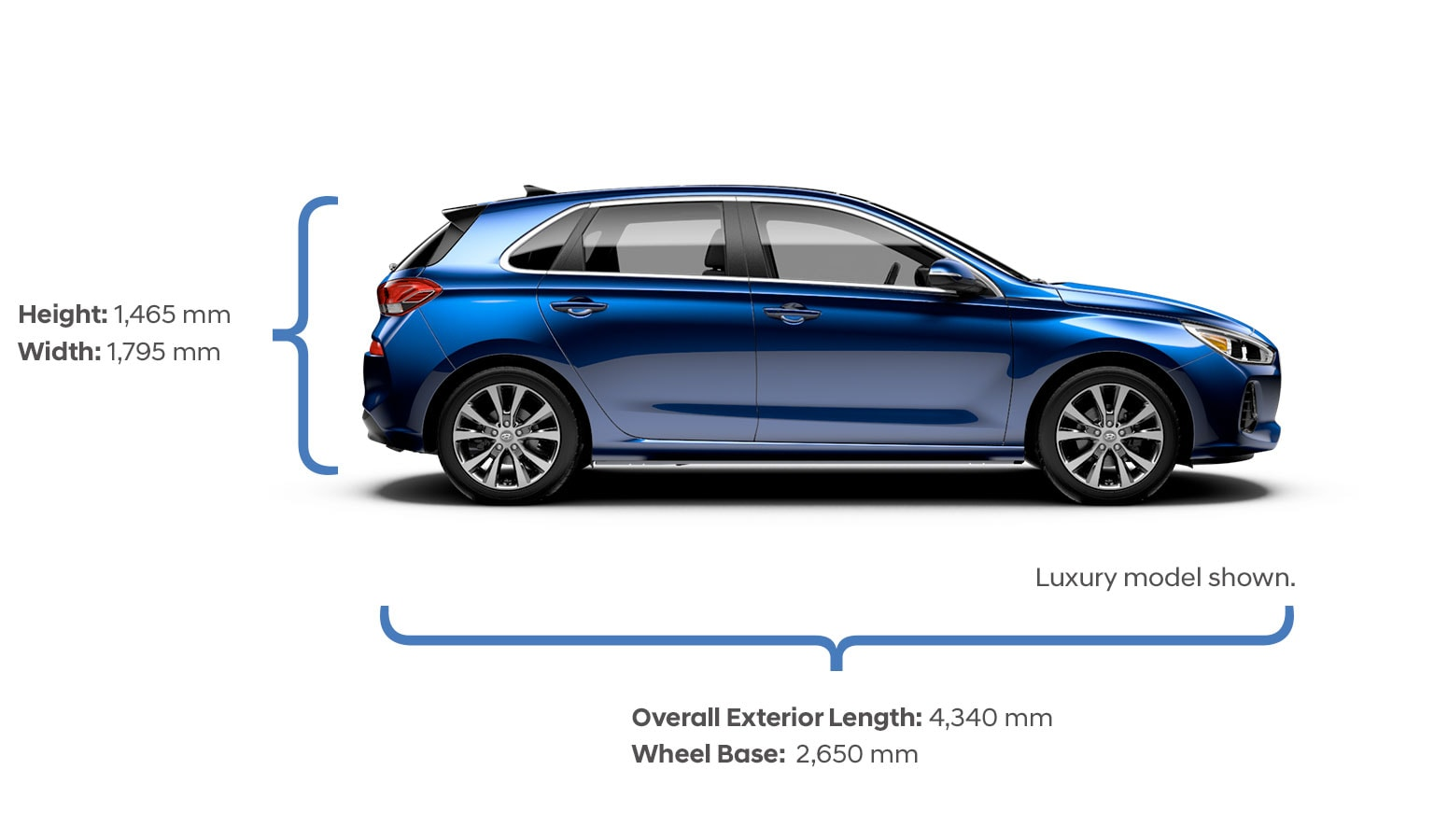 Height and width specifications of the 2020 Elantra GT